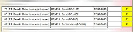 PT Benelli Motor Indonesia -2013